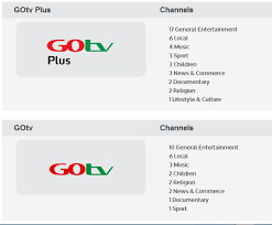 How To Upgrade To Gotv Max, Gotv Plus And All The Benefits You Need To Know